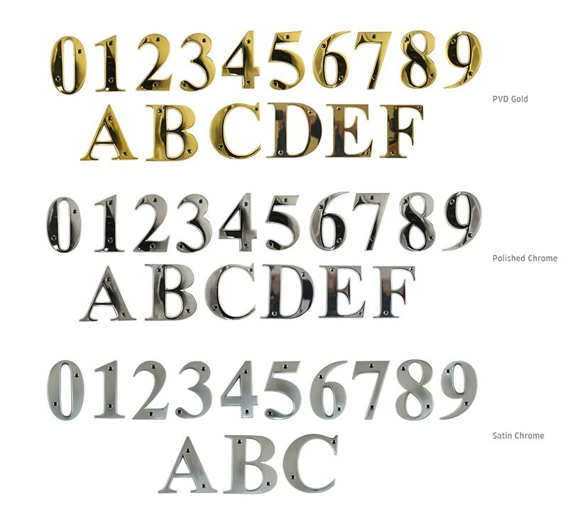 signaturenumbers